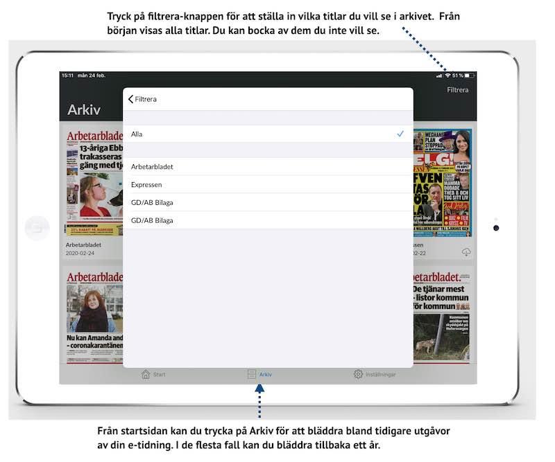 Arkiv e-tidningen